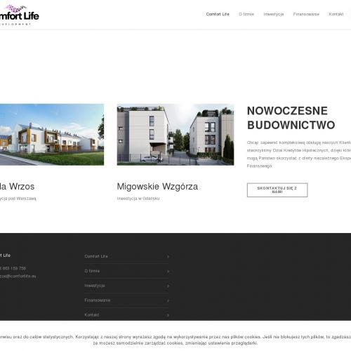 Rynek pierwotny mieszkania pod Warszawą
